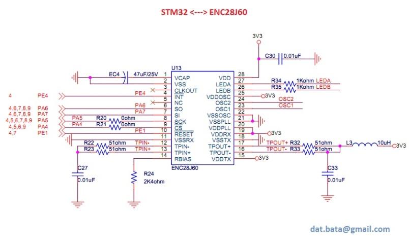 [Image: stm32-enc28j60.jpg?w=804&h=485]